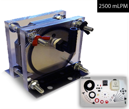 Fission Hydrogen Vehicle Conversion Kits Hho